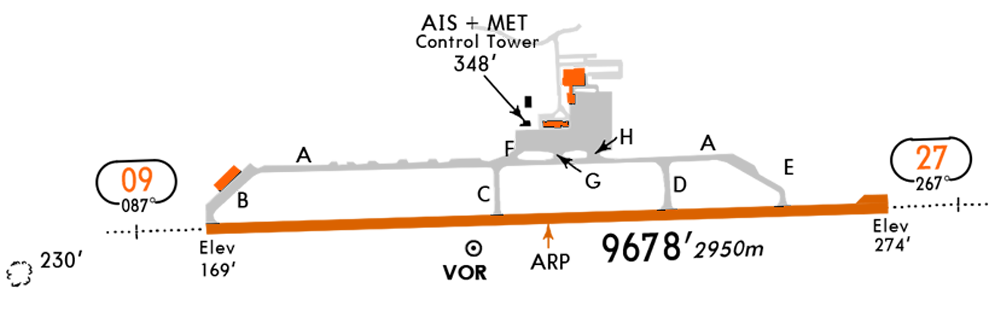 Aeroprofil Flight Support